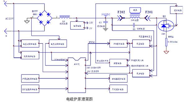 大功率商用电磁炉原理图
